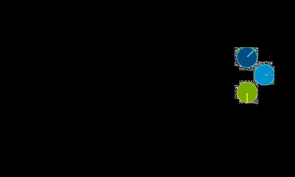 Tripletex